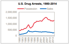 screenshot-www.drugpolicy.org 2016-04-11 15-48-34