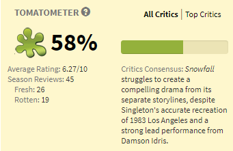 screenshot-www.rottentomatoes.com 2017-07-14 10-02-30